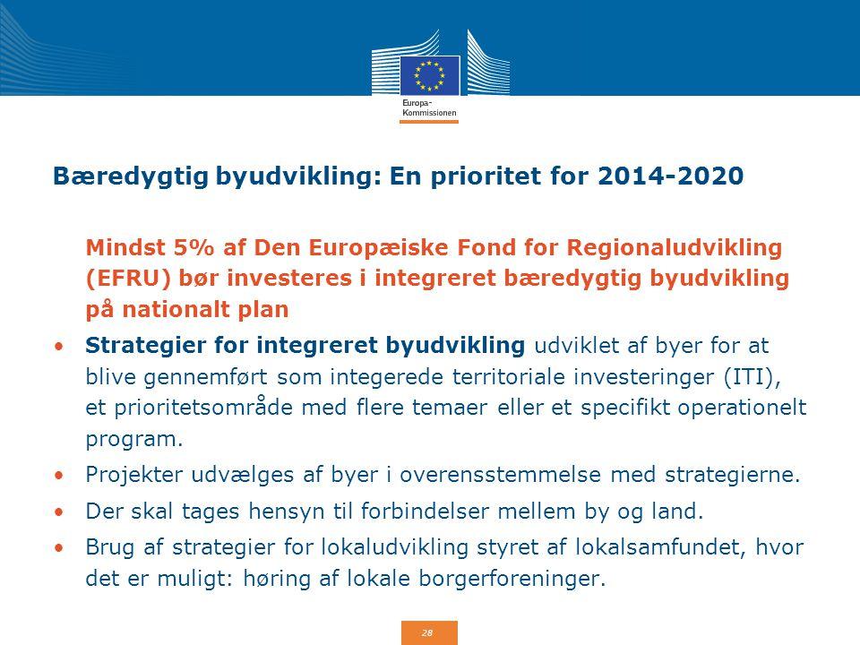 Bæredygtig byudvikling: En prioritet for 2014-2020