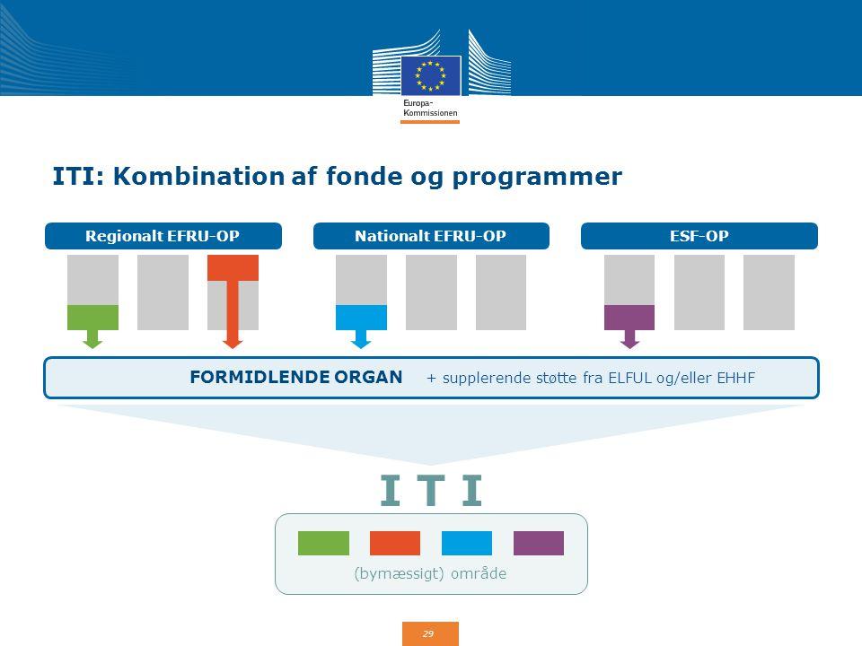 ITI: Kombination af fonde og programmer