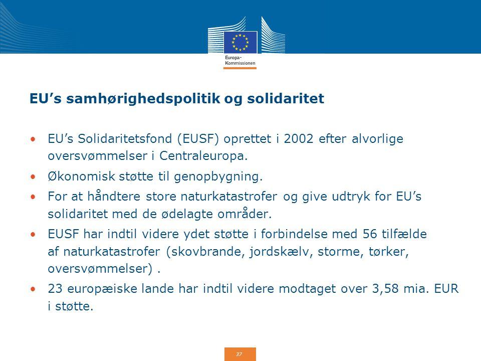 EU's samhørighedspolitik og solidaritet