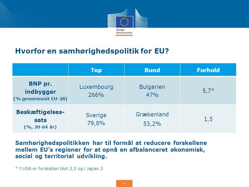 Hvorfor en samhørighedspolitik for EU