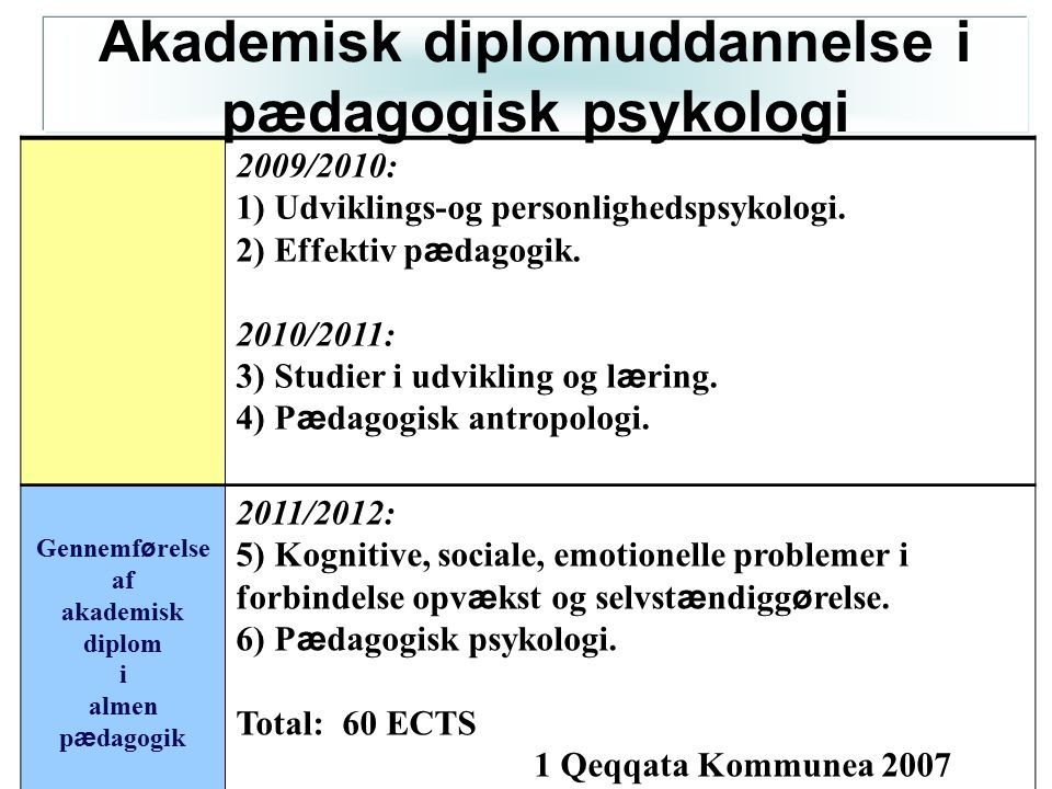 Akademisk diplomuddannelse i pædagogisk psykologi