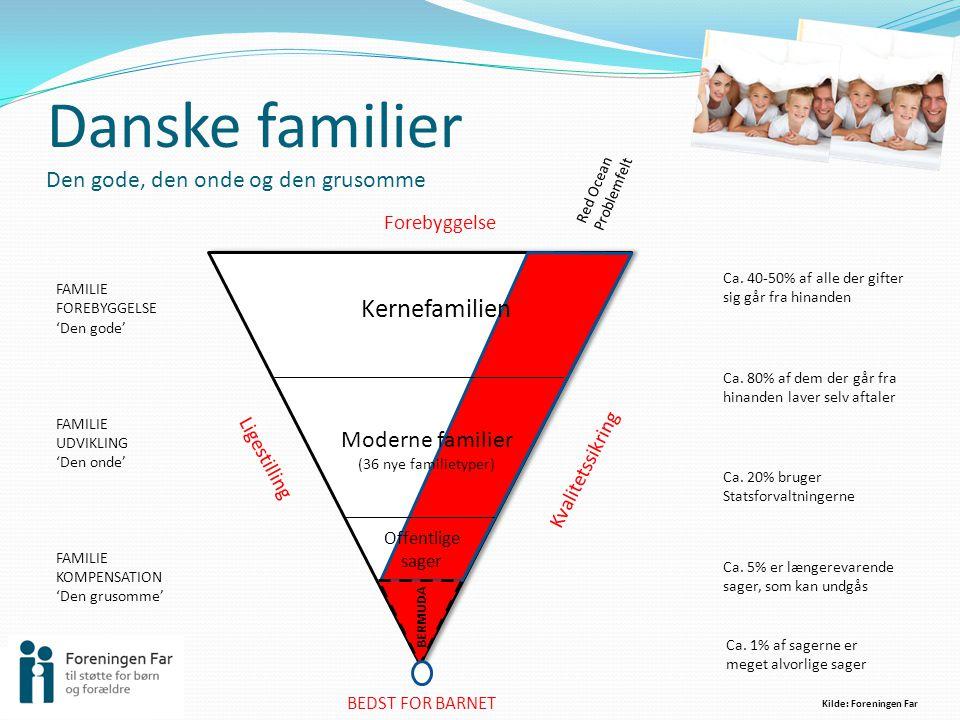 Danske familier Den gode, den onde og den grusomme