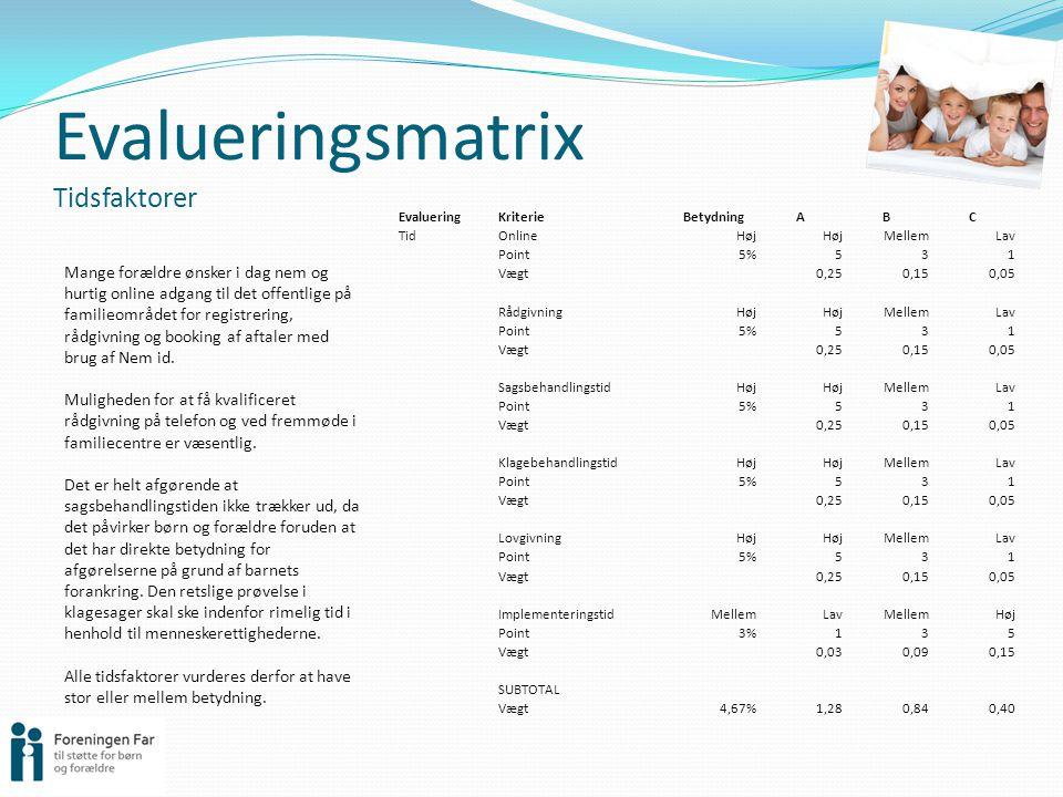 Evalueringsmatrix Tidsfaktorer
