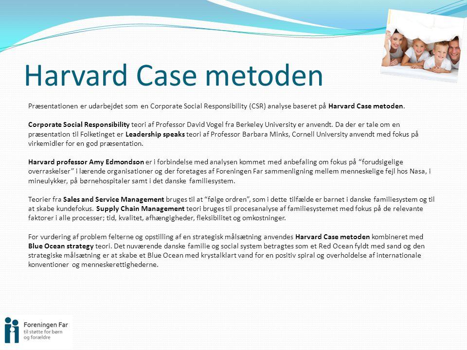 Harvard Case metoden