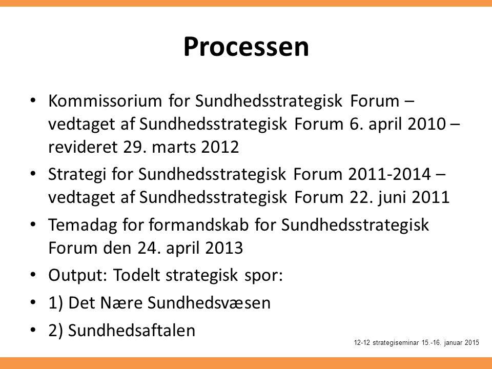 Processen Kommissorium for Sundhedsstrategisk Forum – vedtaget af Sundhedsstrategisk Forum 6. april 2010 – revideret 29. marts 2012.
