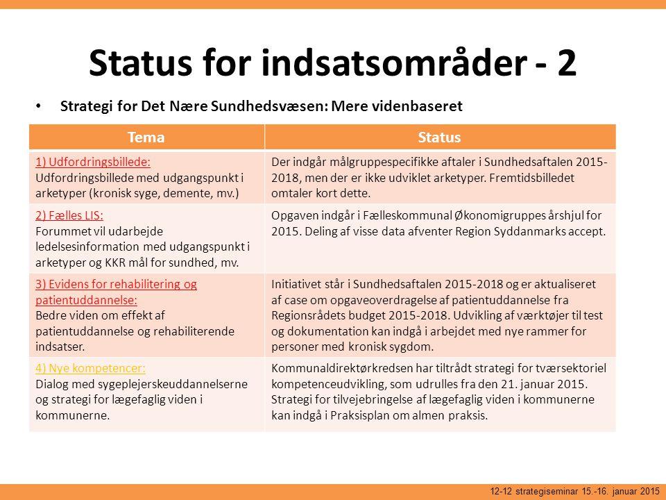 Status for indsatsområder - 2