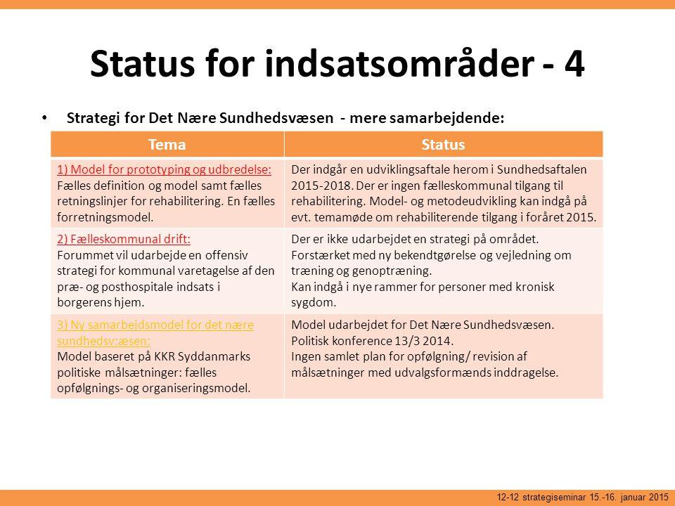 Status for indsatsområder - 4