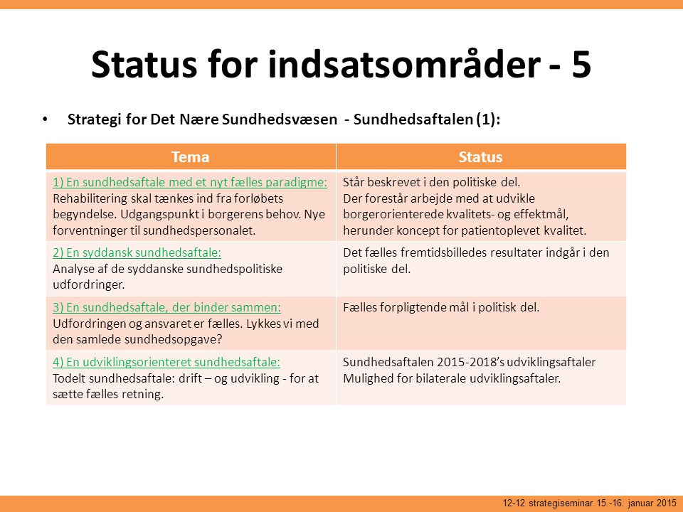 Status for indsatsområder - 5