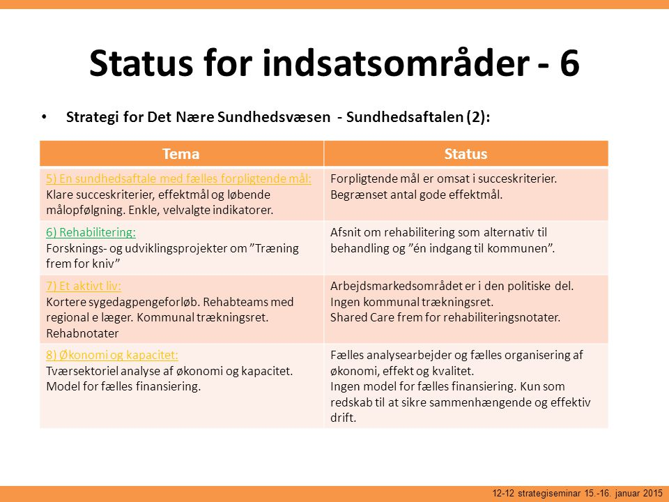 Status for indsatsområder - 6
