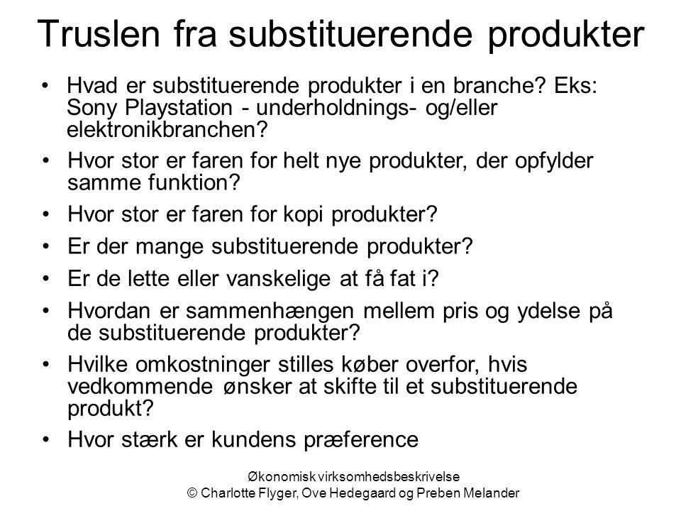Truslen fra substituerende produkter