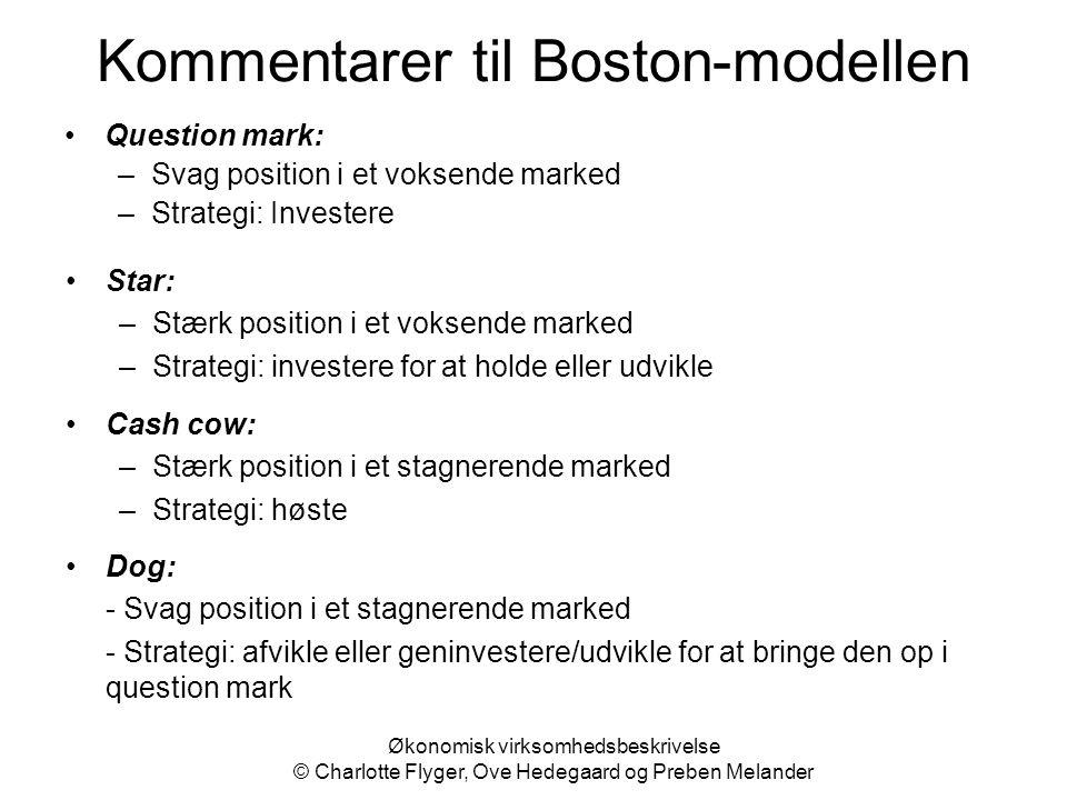 Kommentarer til Boston-modellen