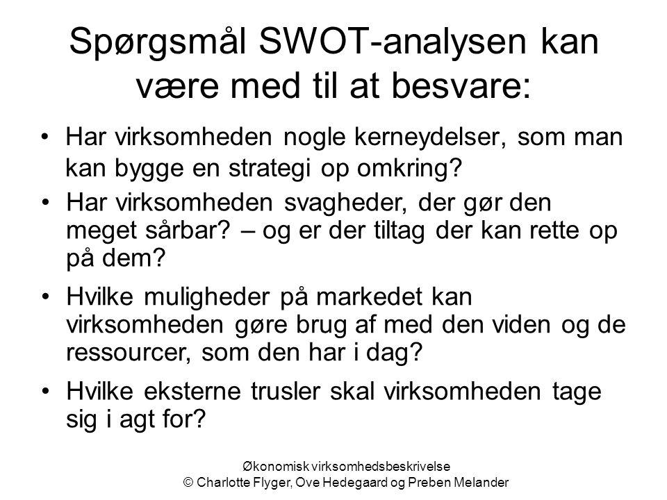 Spørgsmål SWOT-analysen kan være med til at besvare: