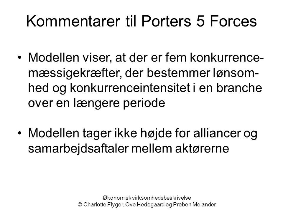 Kommentarer til Porters 5 Forces