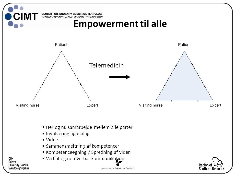 Empowerment til alle Telemedicin