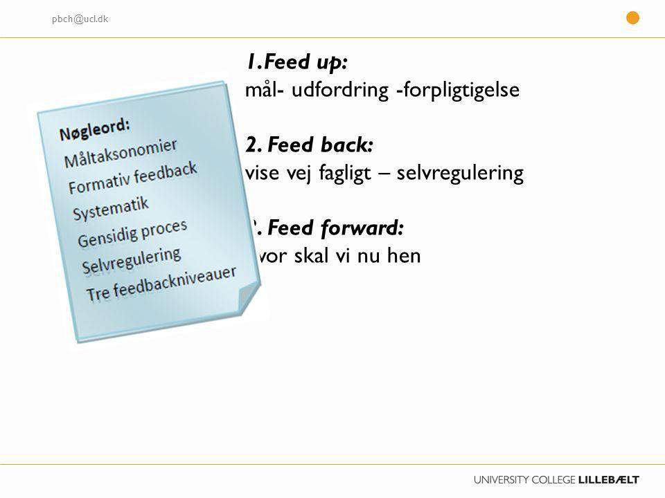 pbch@ucl.dk 1.Feed up: mål- udfordring -forpligtigelse 2.