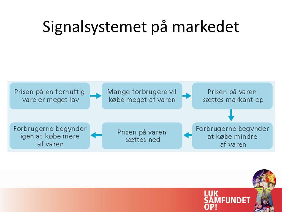 Signalsystemet på markedet