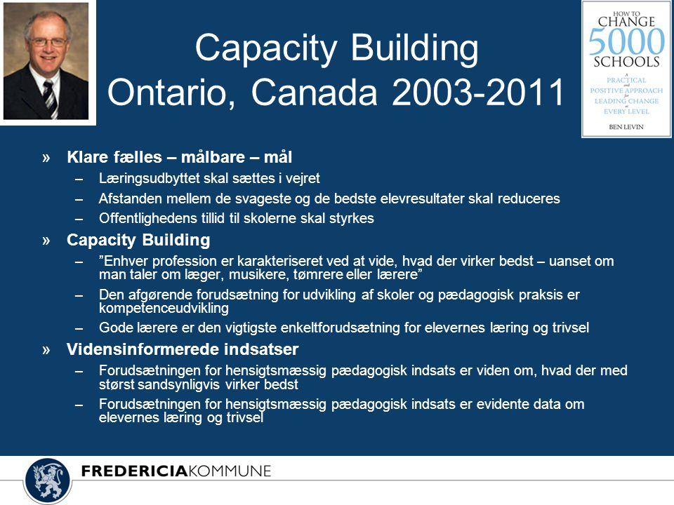 Capacity Building Ontario, Canada 2003-2011