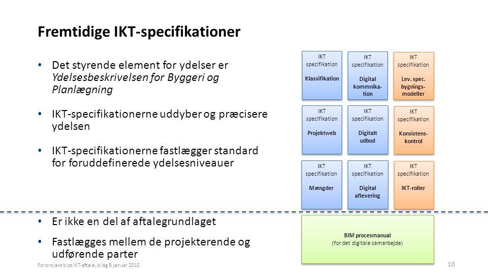 Fremtidige IKT-specifikationer