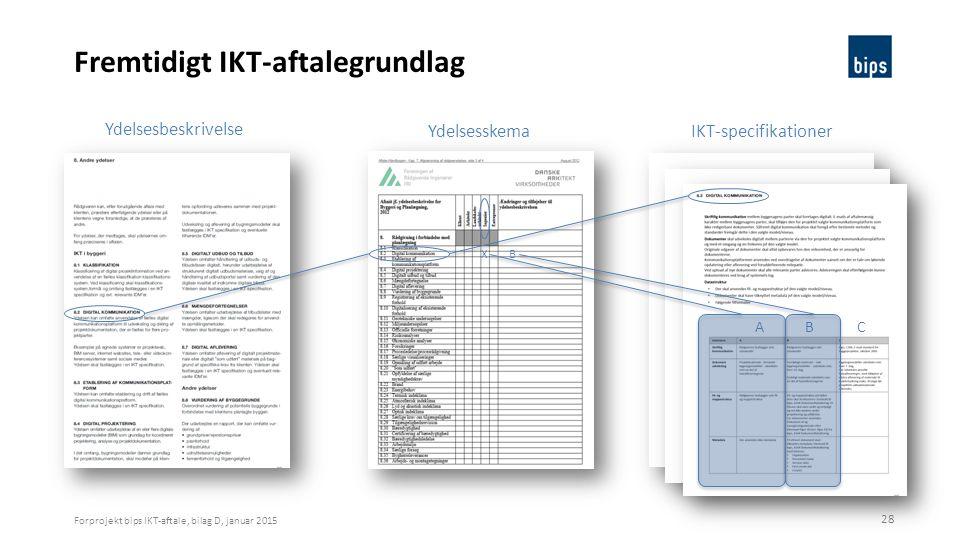 Fremtidigt IKT-aftalegrundlag