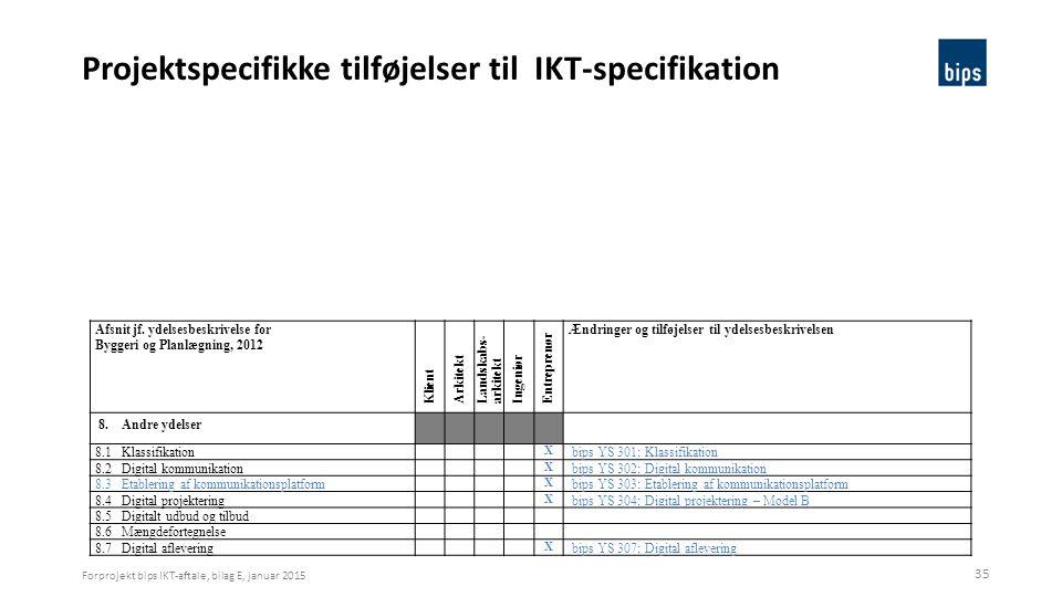Projektspecifikke tilføjelser til IKT-specifikation