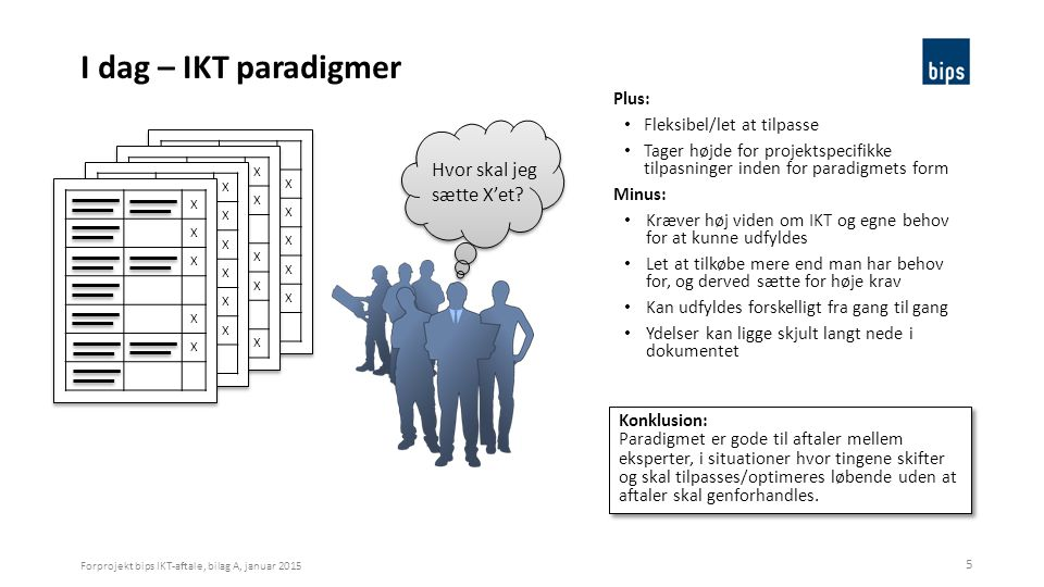 I dag – IKT paradigmer Hvor skal jeg sætte X'et bips IKT-projekt