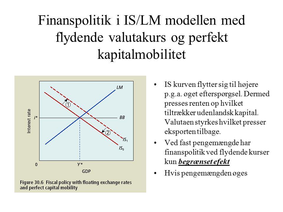 Finanspolitik i IS/LM modellen med flydende valutakurs og perfekt kapitalmobilitet