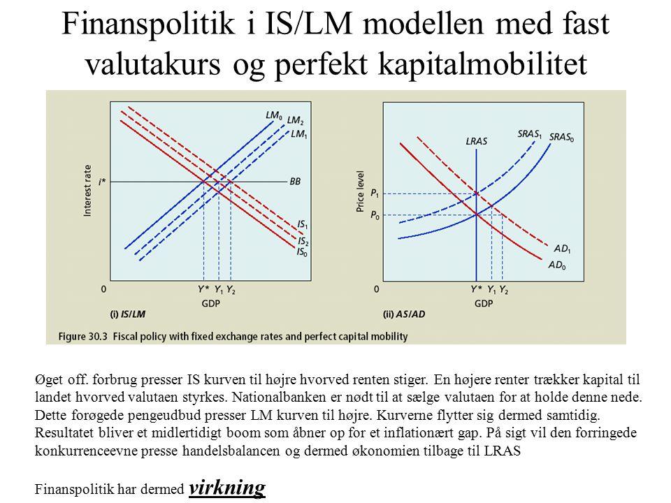Finanspolitik i IS/LM modellen med fast valutakurs og perfekt kapitalmobilitet