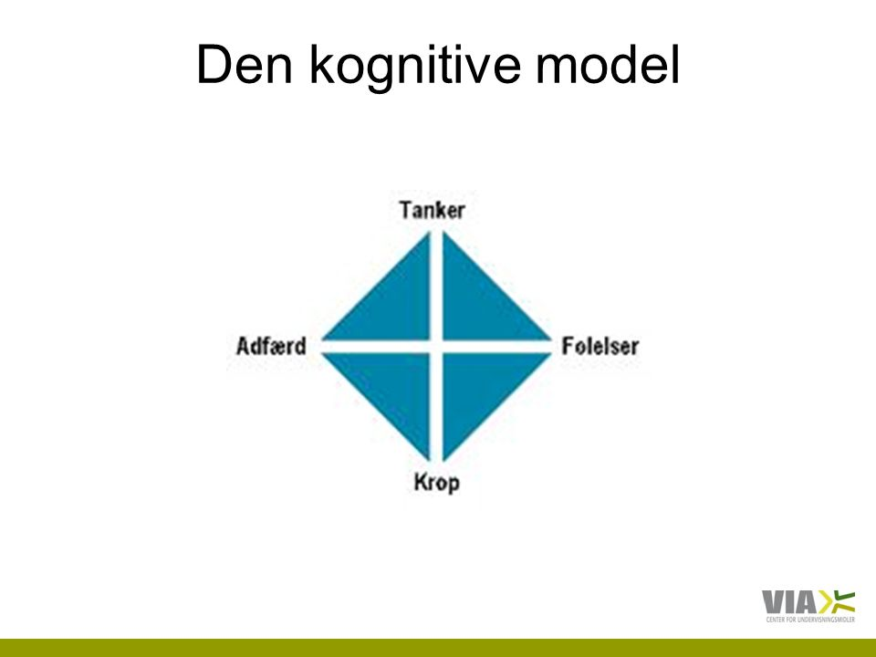Den kognitive model