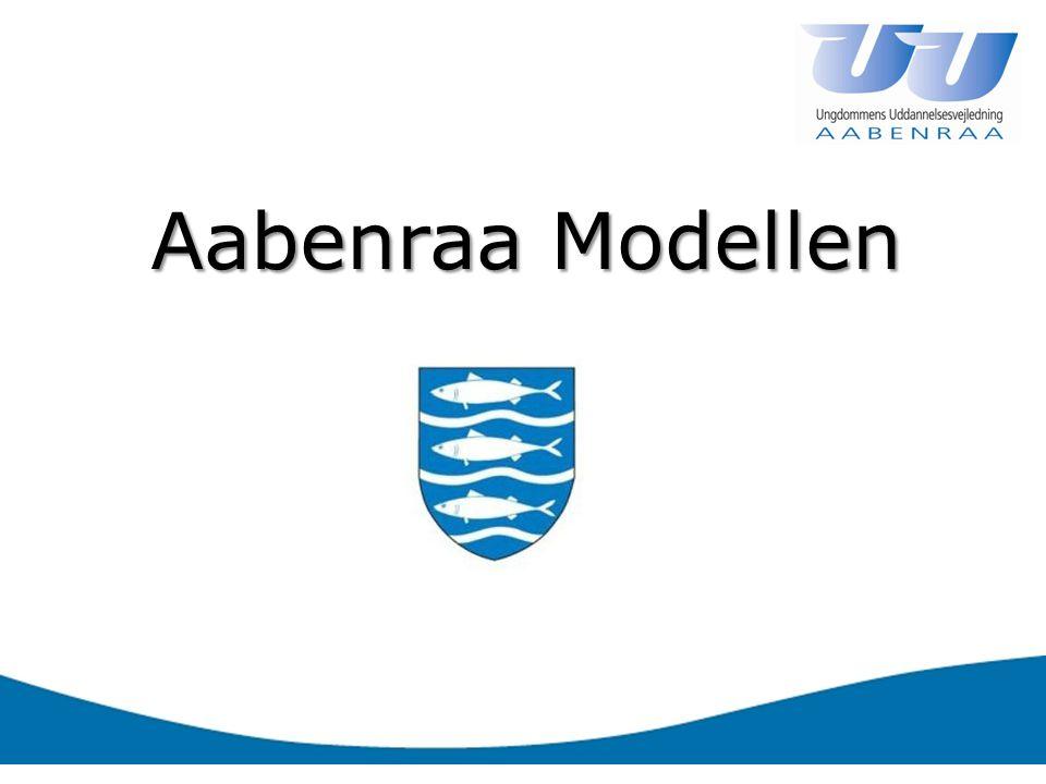 Aabenraa Modellen