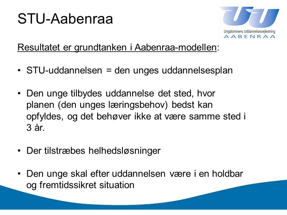 STU-Aabenraa Resultatet er grundtanken i Aabenraa-modellen: