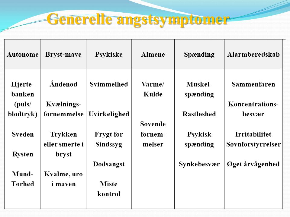 Generelle angstsymptomer