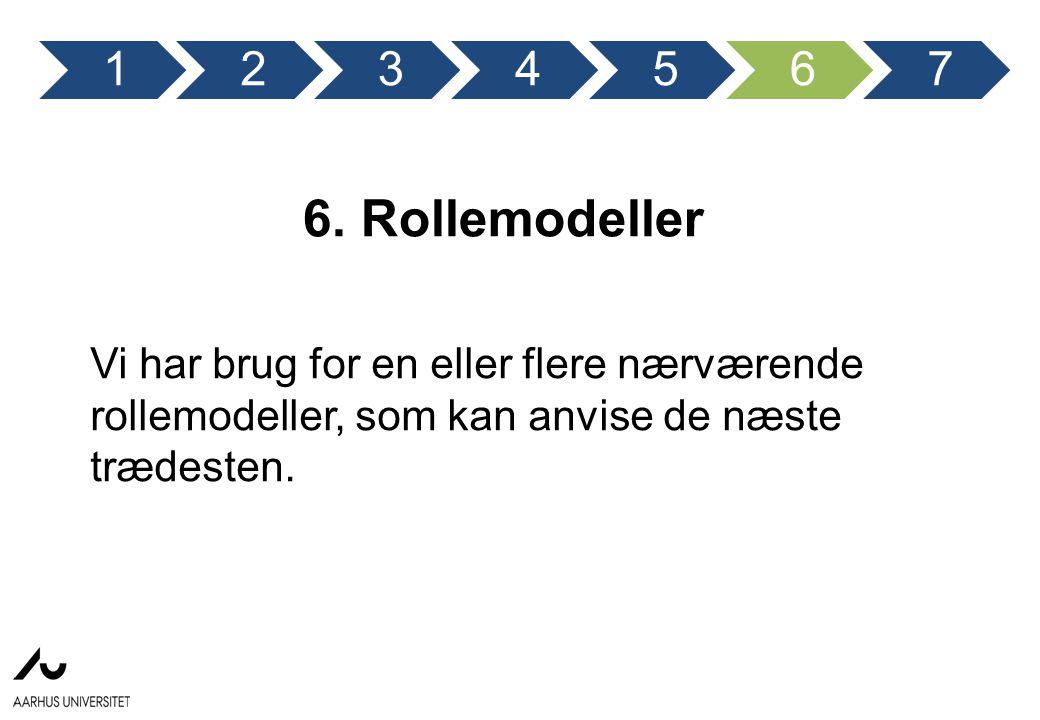 1 2. 3. 4. 5. 6. 7. 6. Rollemodeller.