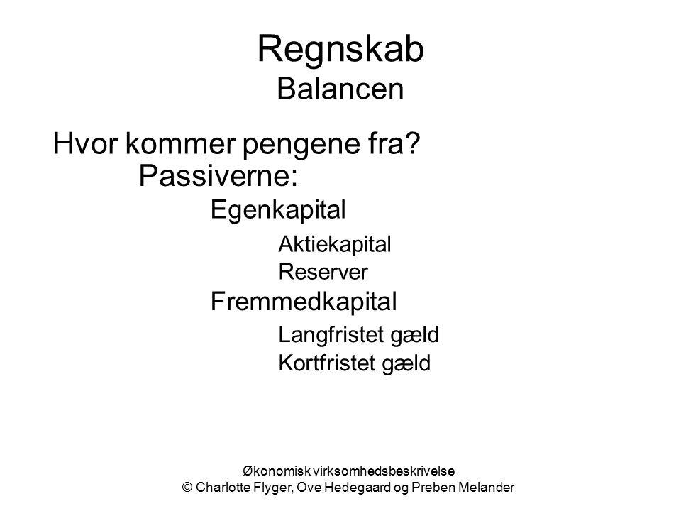 Regnskab Balancen Hvor kommer pengene fra Passiverne: Egenkapital