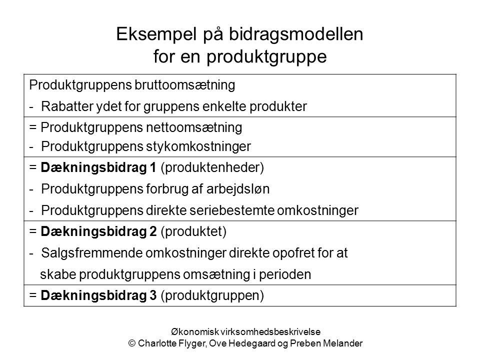 Eksempel på bidragsmodellen for en produktgruppe