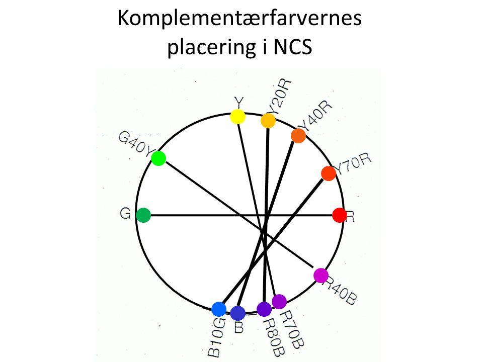 Komplementærfarvernes placering i NCS