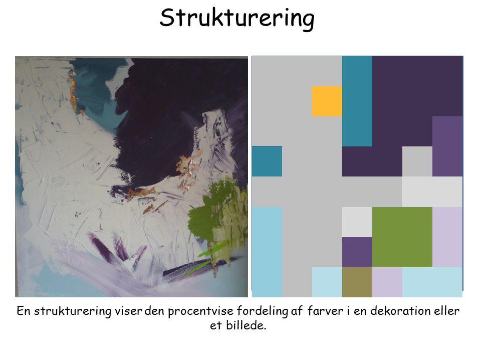 Strukturering En strukturering viser den procentvise fordeling af farver i en dekoration eller et billede.
