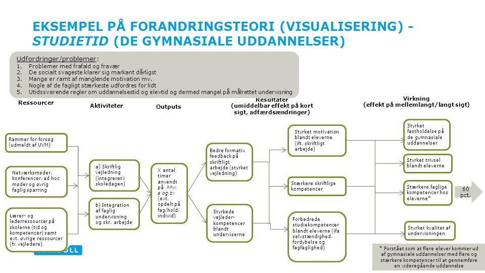 Eksempel på forandringsteori (visualisering) - Studietid (de gymnasiale uddannelser)