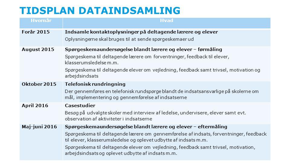 Tidsplan dataindsamling