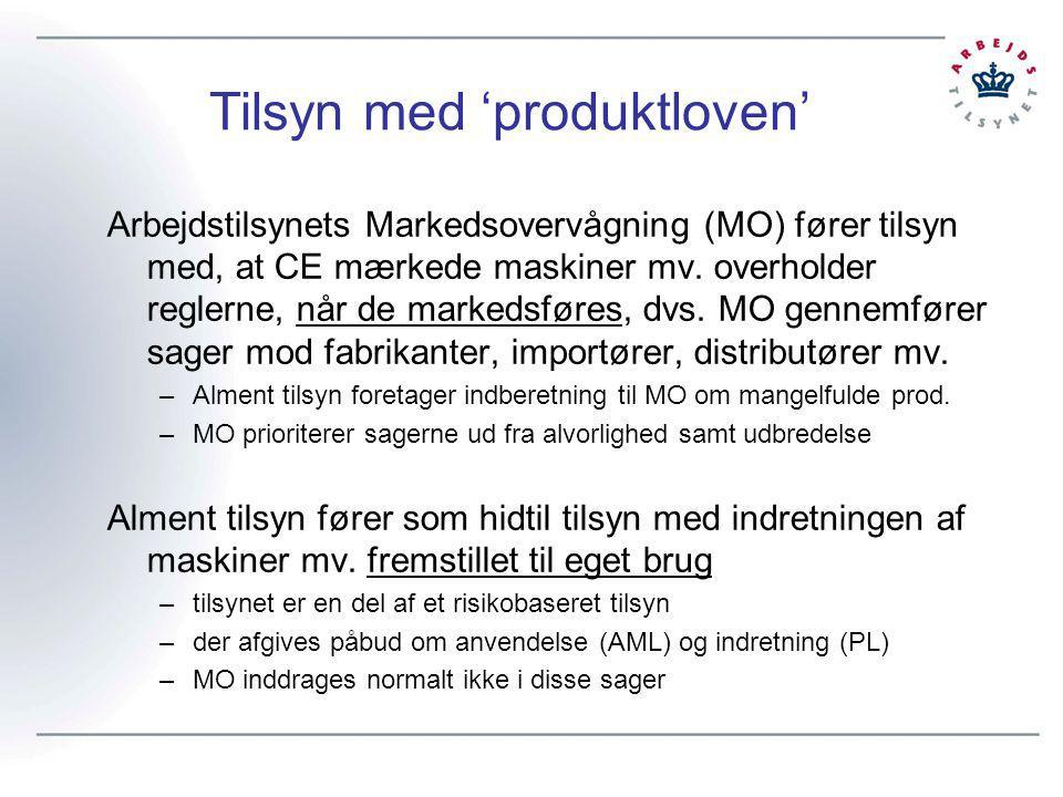 Tilsyn med 'produktloven'