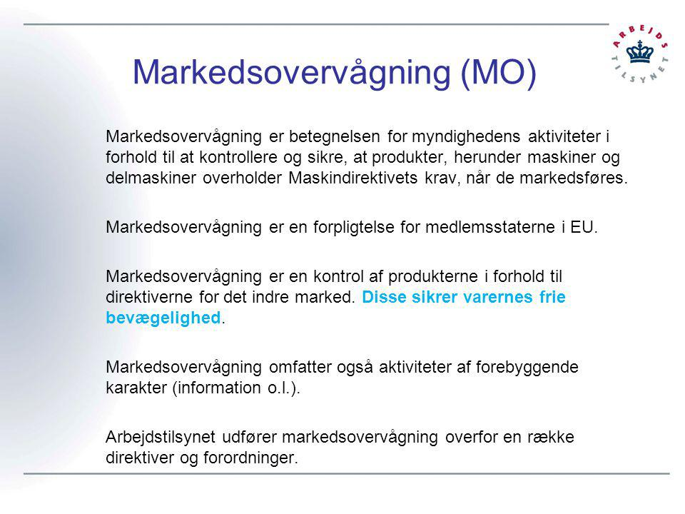 Markedsovervågning (MO)