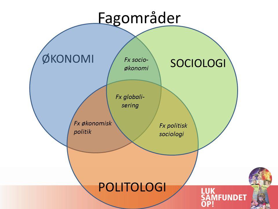 Fagområder POLITOLOGI ØKONOMI SOCIOLOGI Fx socio- økonomi Fx globali-