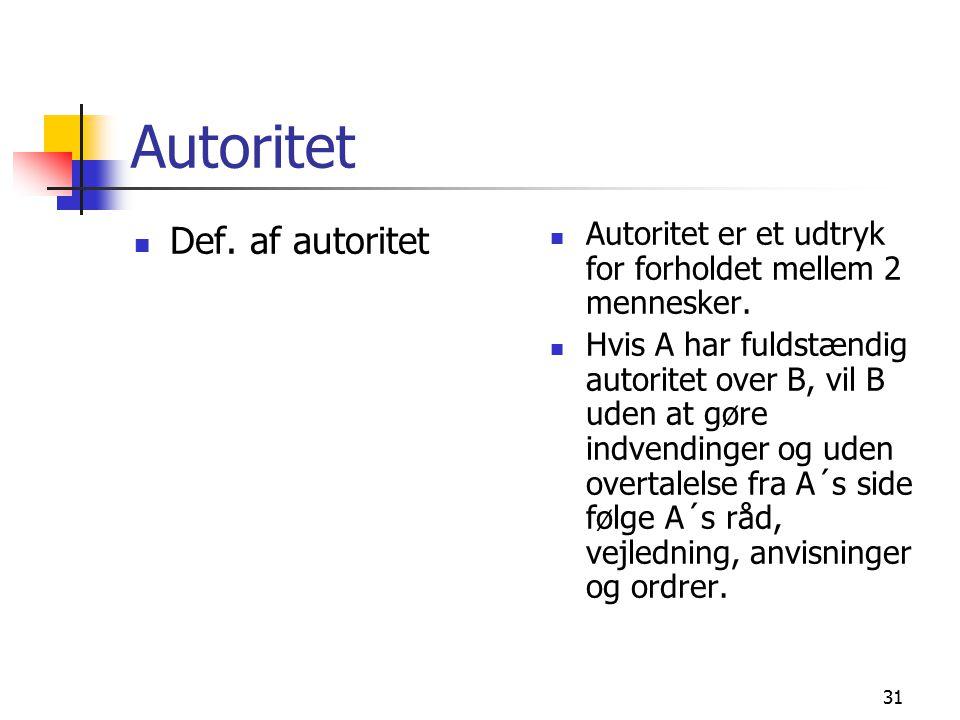 Autoritet Def. af autoritet