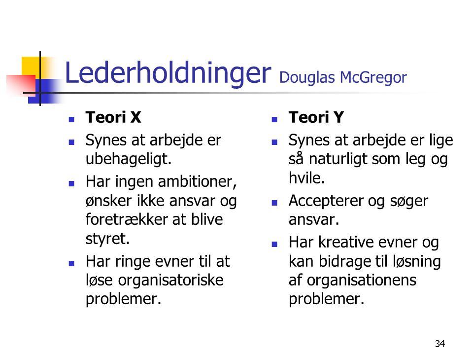 Lederholdninger Douglas McGregor