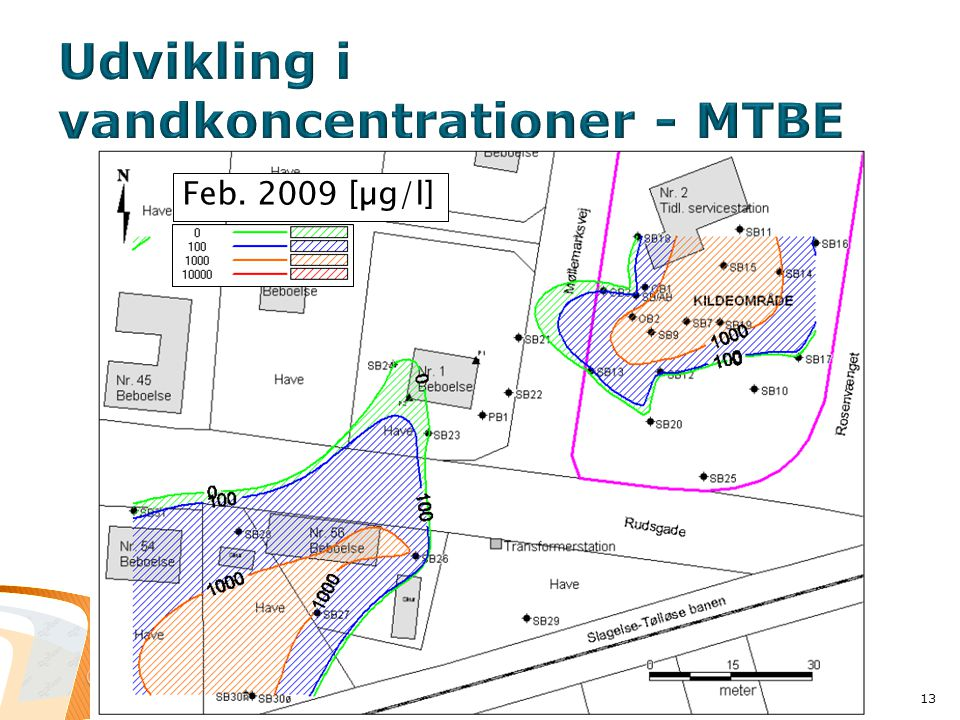Udvikling i vandkoncentrationer - MTBE