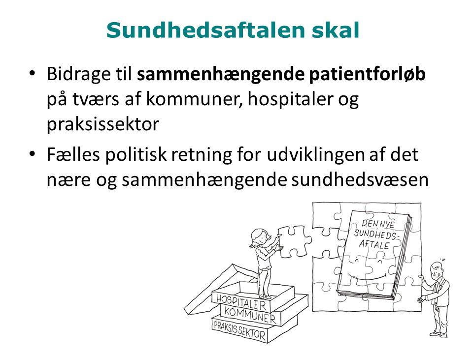 Sundhedsaftalen skal Bidrage til sammenhængende patientforløb på tværs af kommuner, hospitaler og praksissektor.
