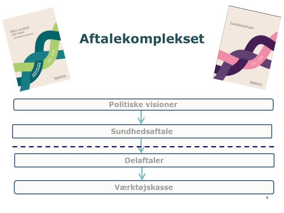 Aftalekomplekset Politiske visioner Sundhedsaftale Delaftaler