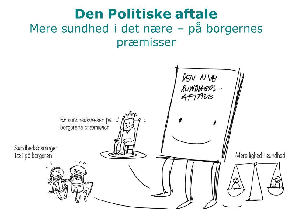 Den Politiske aftale Mere sundhed i det nære – på borgernes præmisser