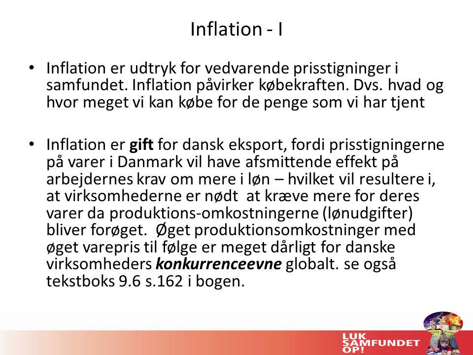 Inflation - I