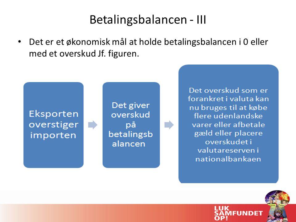 Betalingsbalancen - III