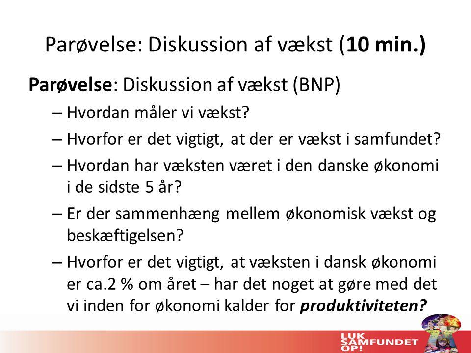 Parøvelse: Diskussion af vækst (10 min.)